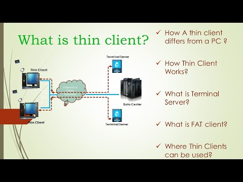 What Is Thin Client,  Tutorial On  Benefits And Use Of Thin Client
