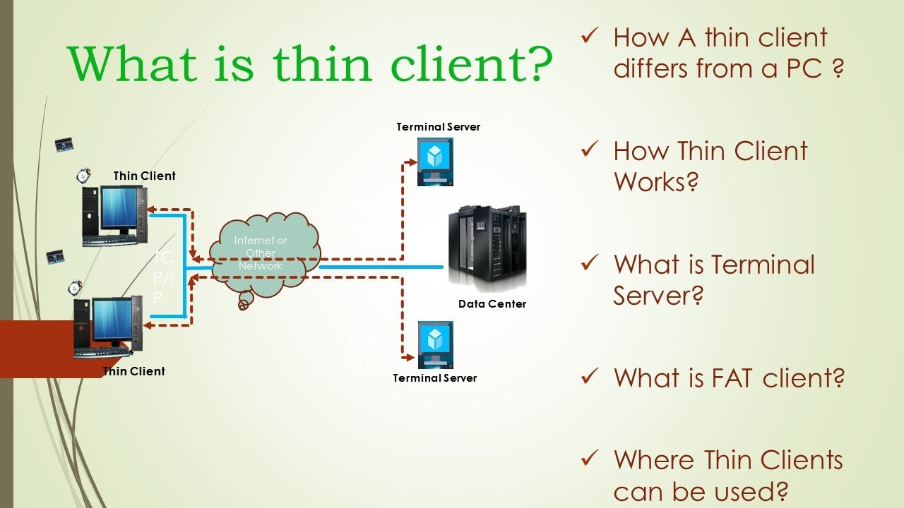 how to use a thin client