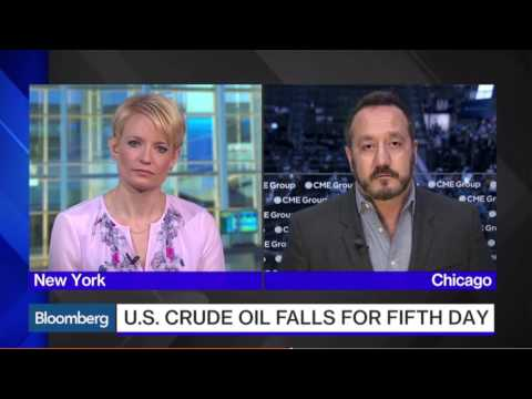 Bloomberg 6:15:16   oil trades near 3 week low as U.S. crude stockpiles seen gaining