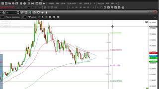How to Trade USDZAR as a Forex Reversal