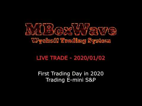 mboxwave-live-trade-video---first-trading-day-of-2020