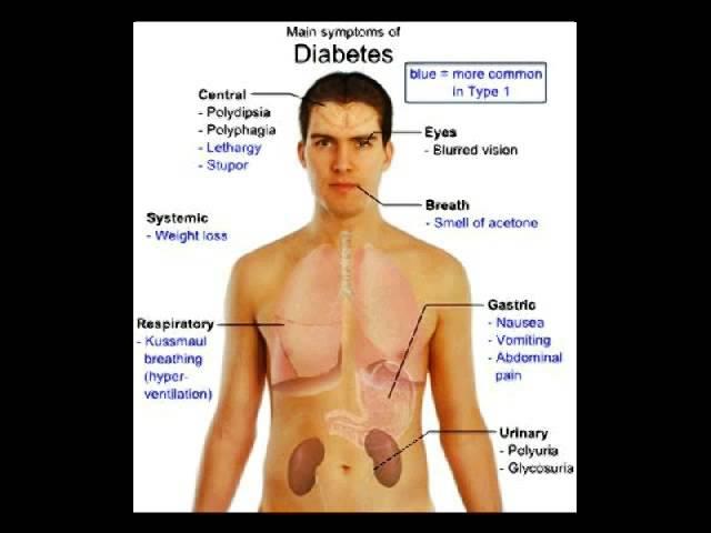 sembuh dari diabetes