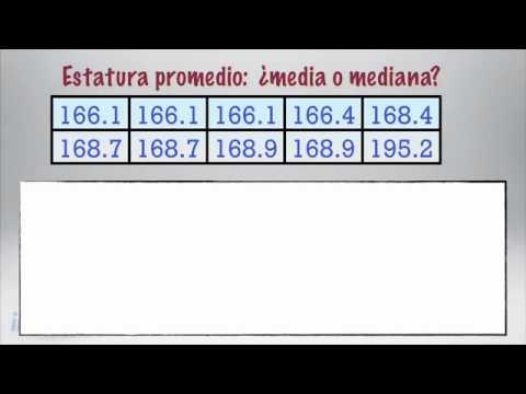 SEP MATE 2S BI A1.9 R1.9.1 ¿La media o la mediana?