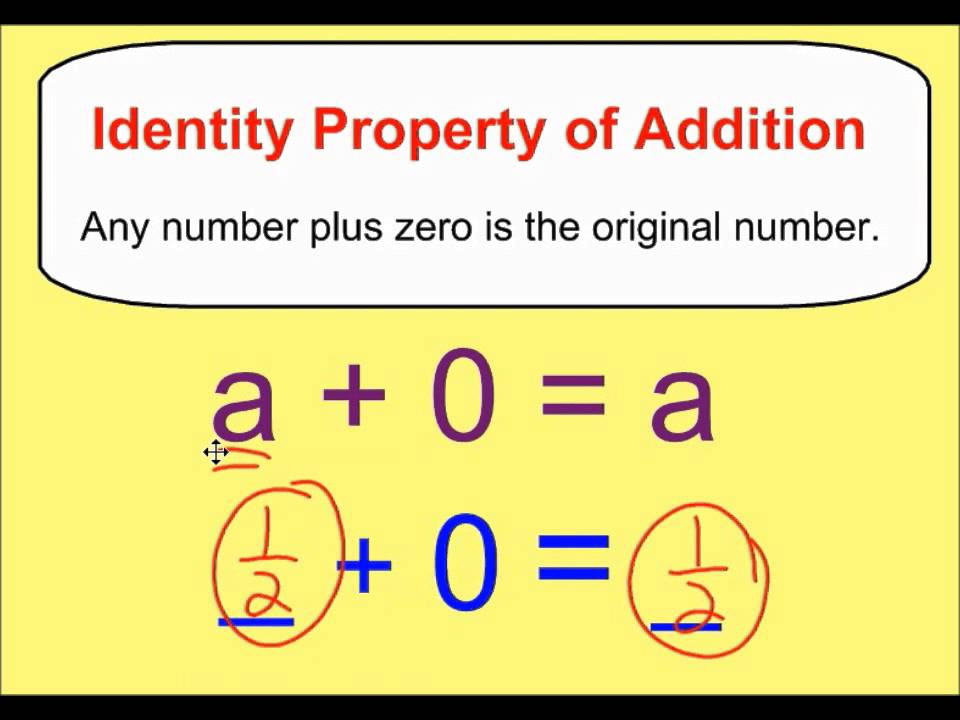 Identity Property of Addition & Multiplication - YouTube