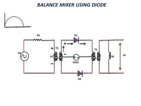 BALANCE MIXER USING DIODE
