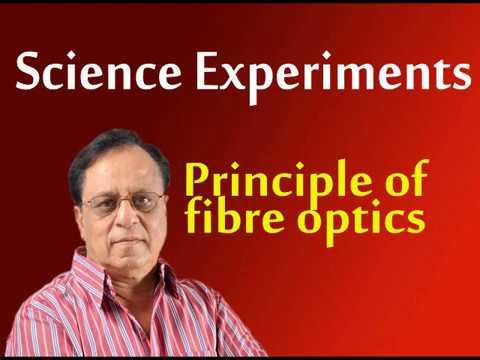 Principle of fibre optics
