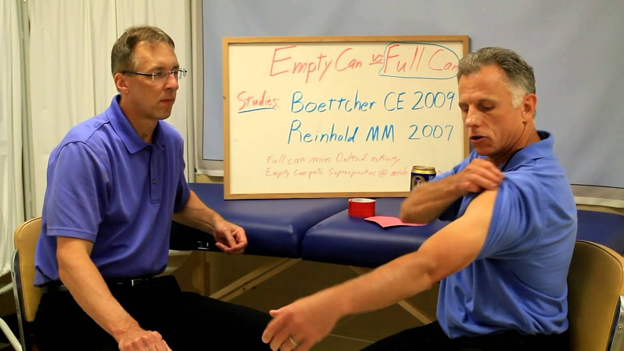 Rotator Cuff Strengthening (Empty Can vs. Full Can) for Supraspinatus