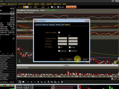 Thinkorswim vol index - Trade setups that work