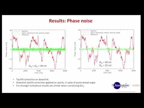 Impact of Turbulence on High Precision Ground-satellite Frequency Transfer