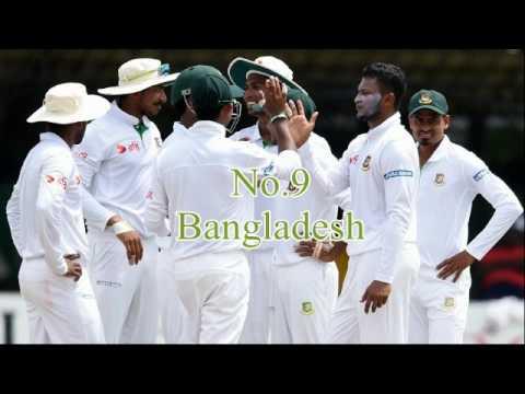 Icc Cricket test ranking 2017