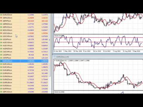 Using the MT4 Market Watch for Forex information