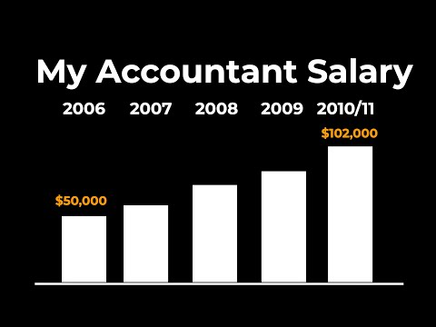 $100,000 Salary In 5 Years! How I Increased My Accountant Salary To Six Figures!