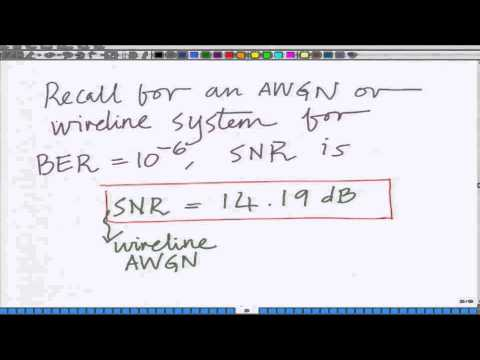 Lecture 16: Examples for BER of Wireless Communication