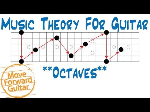 Music Theory for Guitar – Octaves