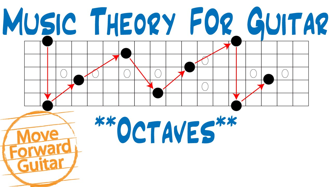 music theory for guitar octaves youtube. Black Bedroom Furniture Sets. Home Design Ideas