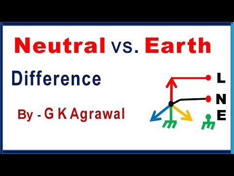 AC supply Neutral and Earth difference