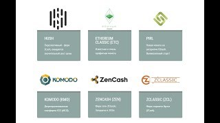 Как настроить и где майнить монеты: HUSH (HUSH), Zclassic (ZCL), ZenCash (ZEN), Komodo (KMD)