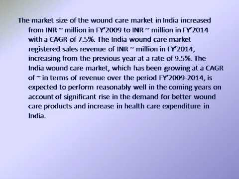India Wound Care Market Research Report