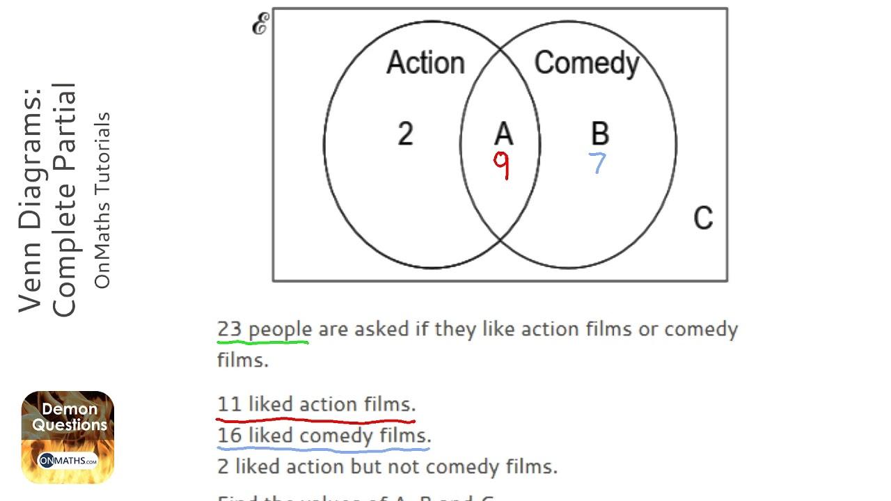 Venn Diagrams Complete Partial Grade 4 Onmaths Gcse Maths