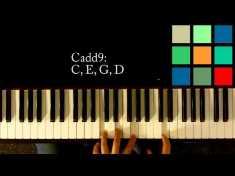 Cadd9 Piano Chord - worshipchords