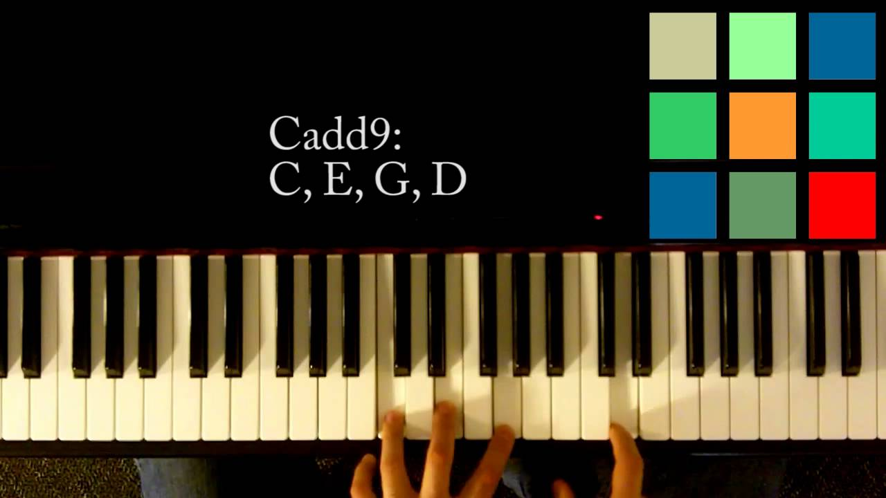 How To Play A Cadd9 Chord On The Piano Youtube