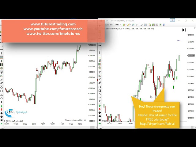021919 -- Daily Market Review ES CL NQ - Live Futures Trading Call Room