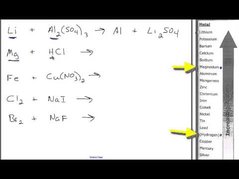 Activity Series And Single Replacement Reactions Mp4 Youtube