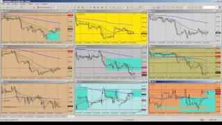 Обзор рынка 05 08 2014