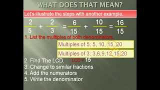 Interactive Math Lesson - Addition of Dissimilar Fractions