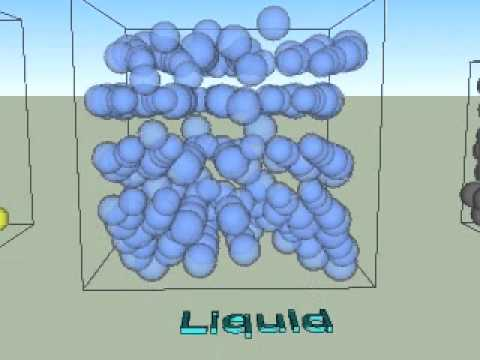 3D representation of the molecular structure of gas, liquid and solids  YouTube