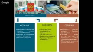 Как заработать на госзакупках? / Секреты госзакупок от Валерия Овечкина