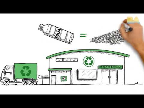 "<h3 class=""list-group-item-title"">Consumo responsable: el recorrido de los materiales reciclables</h3>"