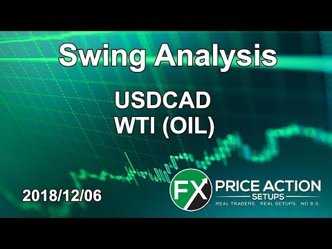 Swing Analysis USDCAD WTI 2018 12 06