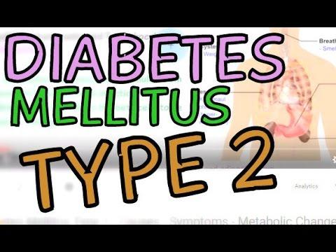Diabetes Mellitus Type 2 - Causes - Symptoms - Insulin Resistance, Hyperglycemia, Dyslipidemia