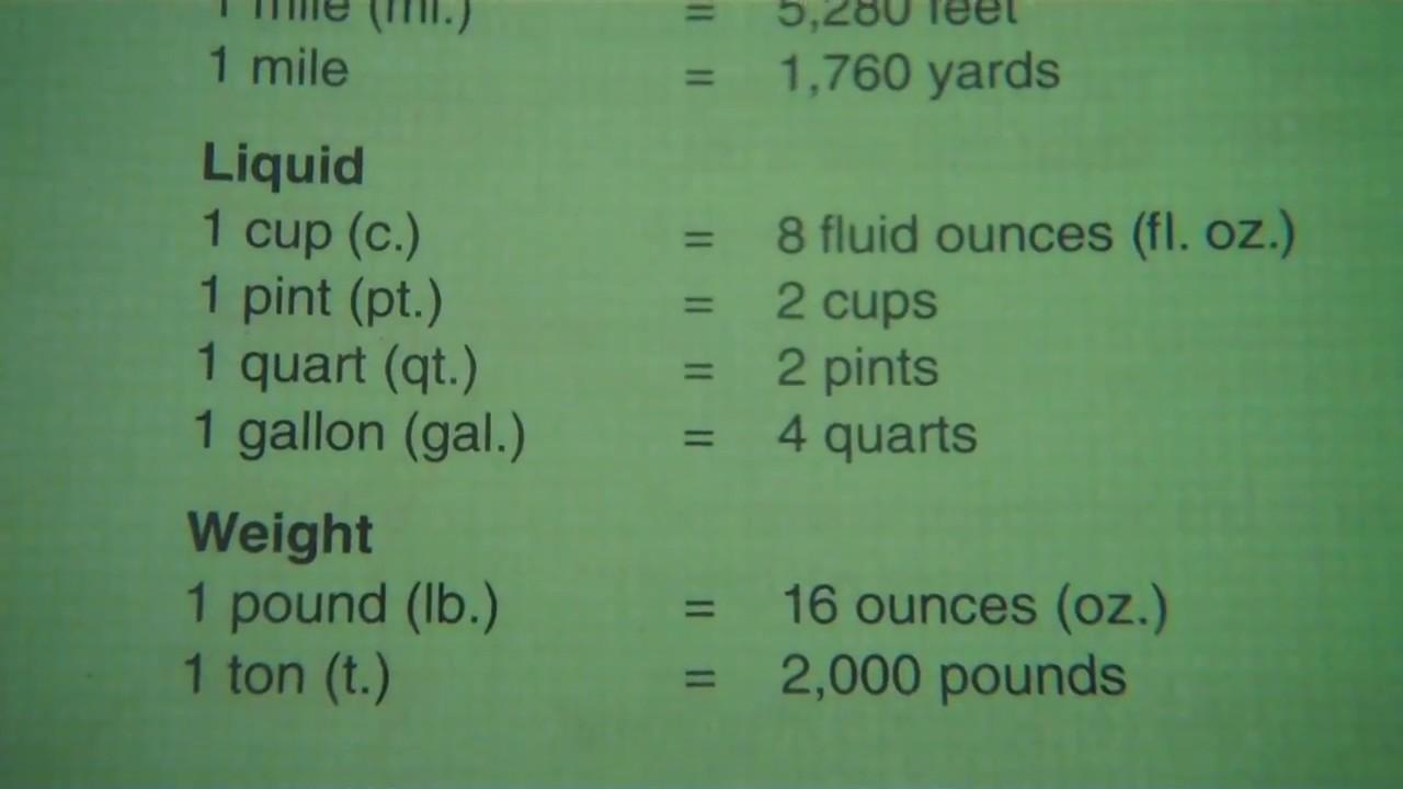 Measurements: Length/foot,Liquid/cup/pint/quart/gallon ...