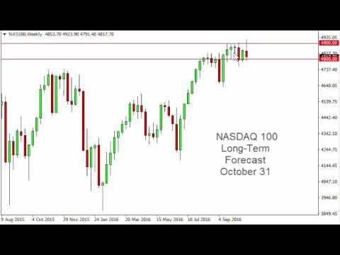 NASDAQ Index forecast for the week of October 31 2016, Technical Analysis