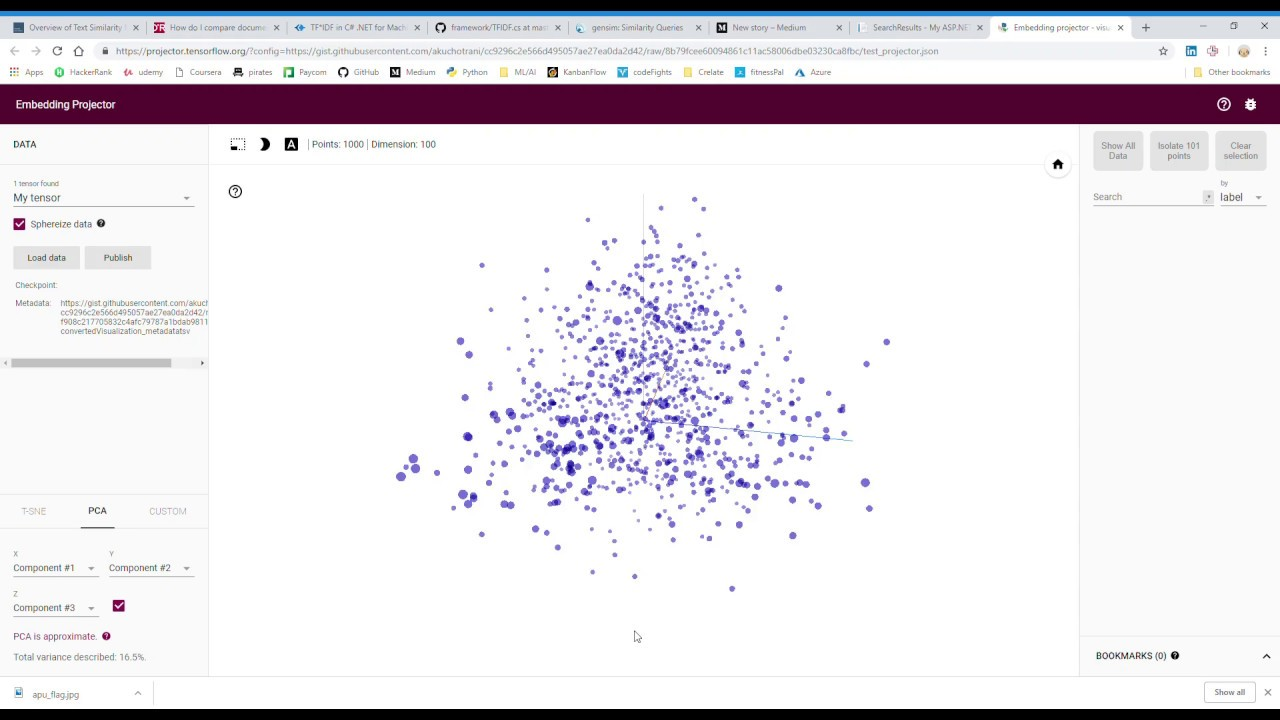 Visualizing your own word embeddings using Tensorflow
