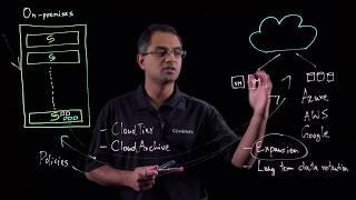 Cohesity CloudTier and CloudArchive