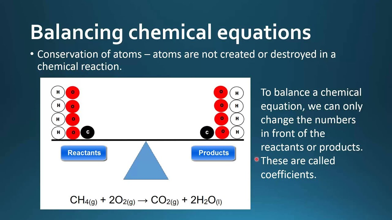 1 1 Balancing Chemical Equations And State Symbols