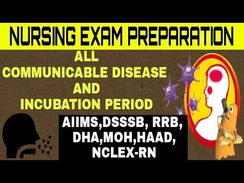All Communicable Disease Their Incubation Period Aiims DSSSB RRB DHA MOH HAAD NCLEX RN