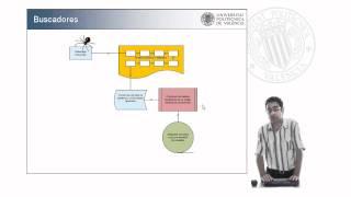 Índices. buscadores y metabuscadores      UPV