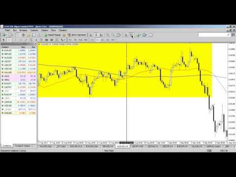 Внутридневной фундаментальных анализ рынка Форекс от 30.09.2014
