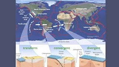 Climate Controls: Internal Forcings - Plate Tectonics
