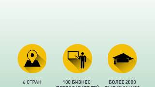 Чему обучаться или какую профессию выбрать?(, 2017-01-30T16:55:22.000Z)