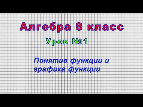 Алгебра 8 класс функция видеоурок