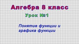 Алгебра 8 класс (Урок№1 - Понятие функции и графика функции.)