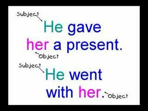 Is it for me or I? The nominative vs. the objective pronoun