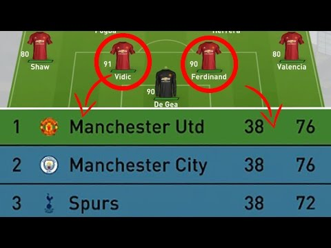 COULD VIDIC AND FERDINAND FINALLY WIN MANCHESTER UNITED THE LEAGUE AGAIN?!?! (FIFA 17 EXPERIMENT)