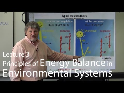 Lecture 3-Principles of Energy Balance in Environmental Systems