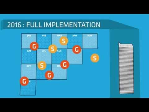Solvency II: In the starting blocks for Pillar 3